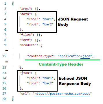 application/json Postman Response